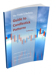 CandlestickPatterns