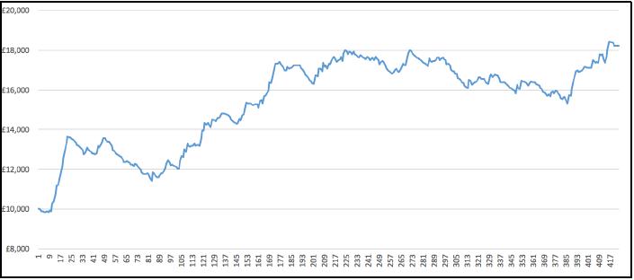 profit curve1