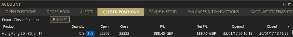 HK 50 Jan 17 closed trade