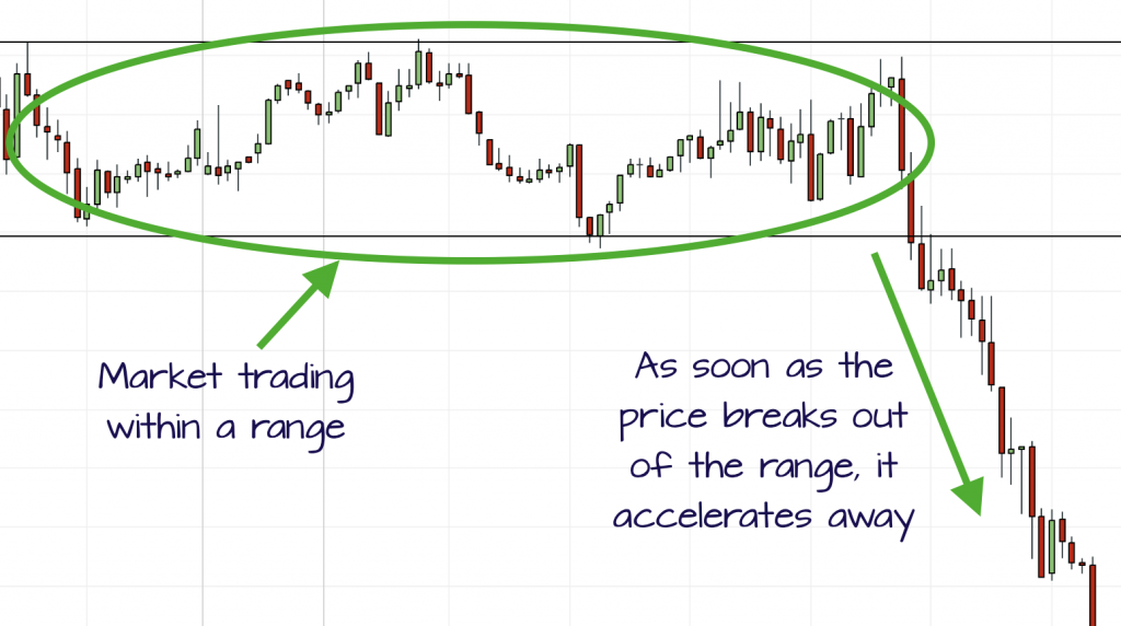 breakout trade example
