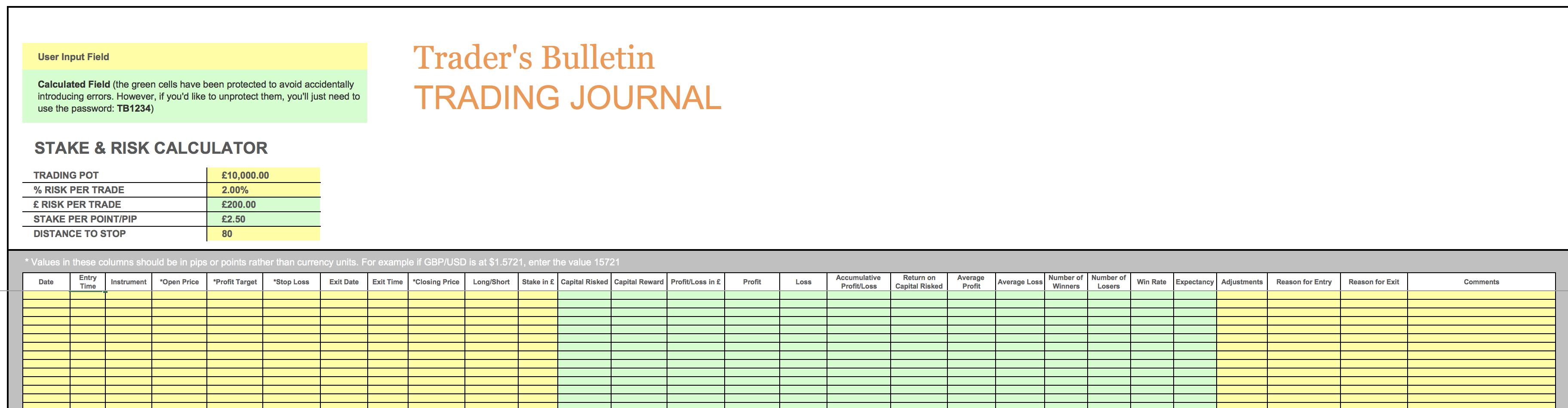 Screenshot of Trading Journal