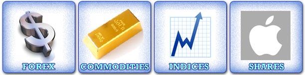 Forexcommodities