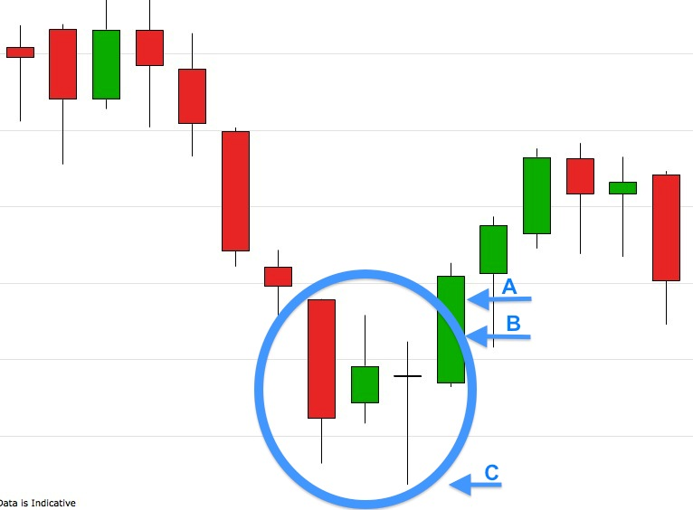 rectangle_continuation_pattern