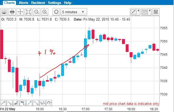 forex trading forex